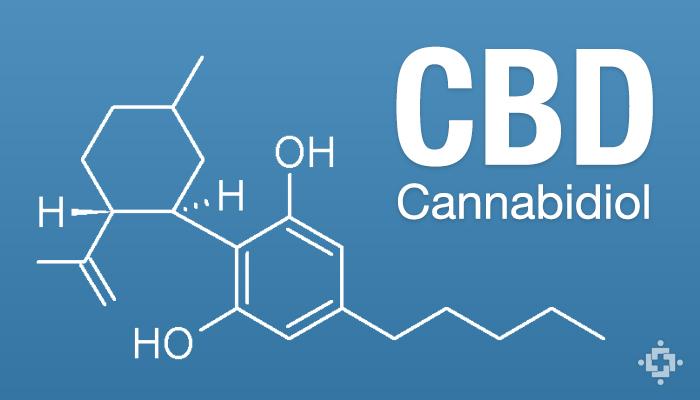 ¿Qué es el aceite CBD?